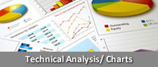 Technical Analysis Charts